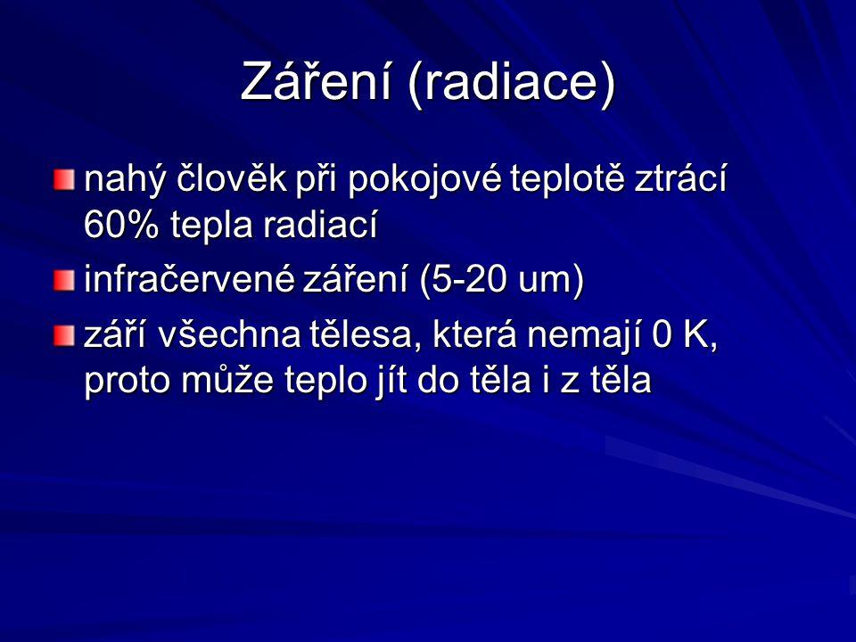 Záření (radiace) nahý člověk při pokojové teplotě ztrácí 60% tepla radiací. infračervené záření (5-20 um)
