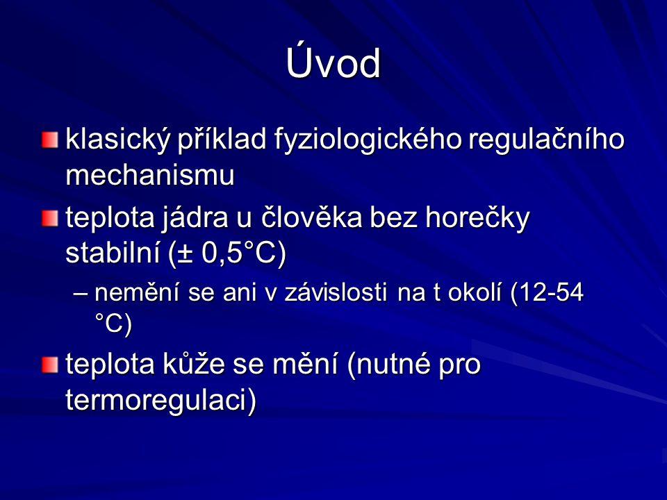 Úvod klasický příklad fyziologického regulačního mechanismu