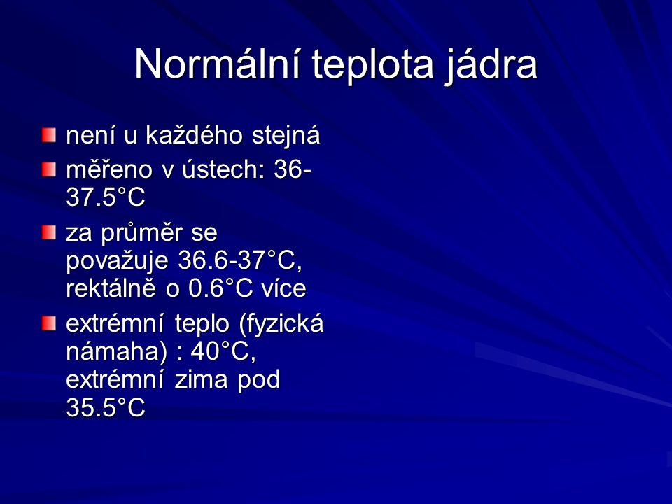 Normální teplota jádra
