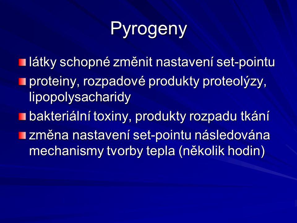 Pyrogeny látky schopné změnit nastavení set-pointu