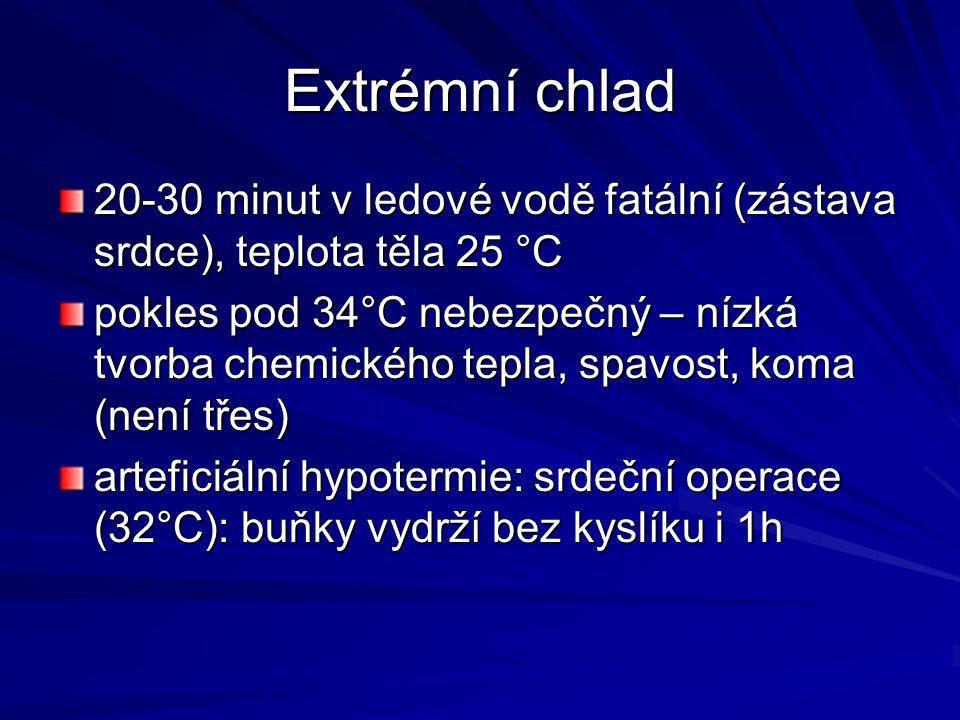Extrémní chlad 20-30 minut v ledové vodě fatální (zástava srdce), teplota těla 25 °C.