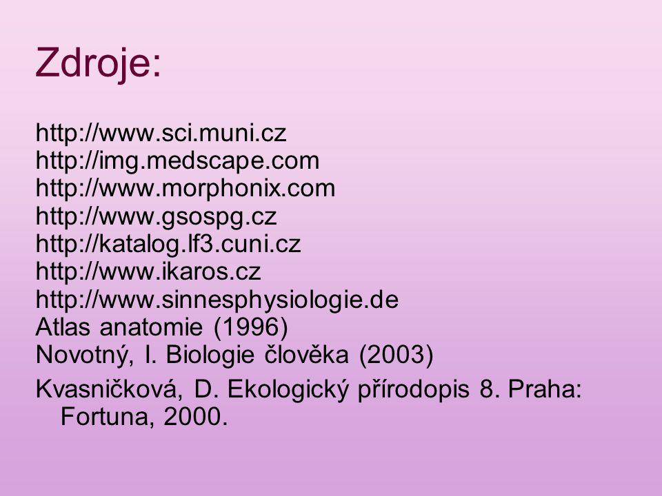Zdroje: http://www.sci.muni.cz http://img.medscape.com