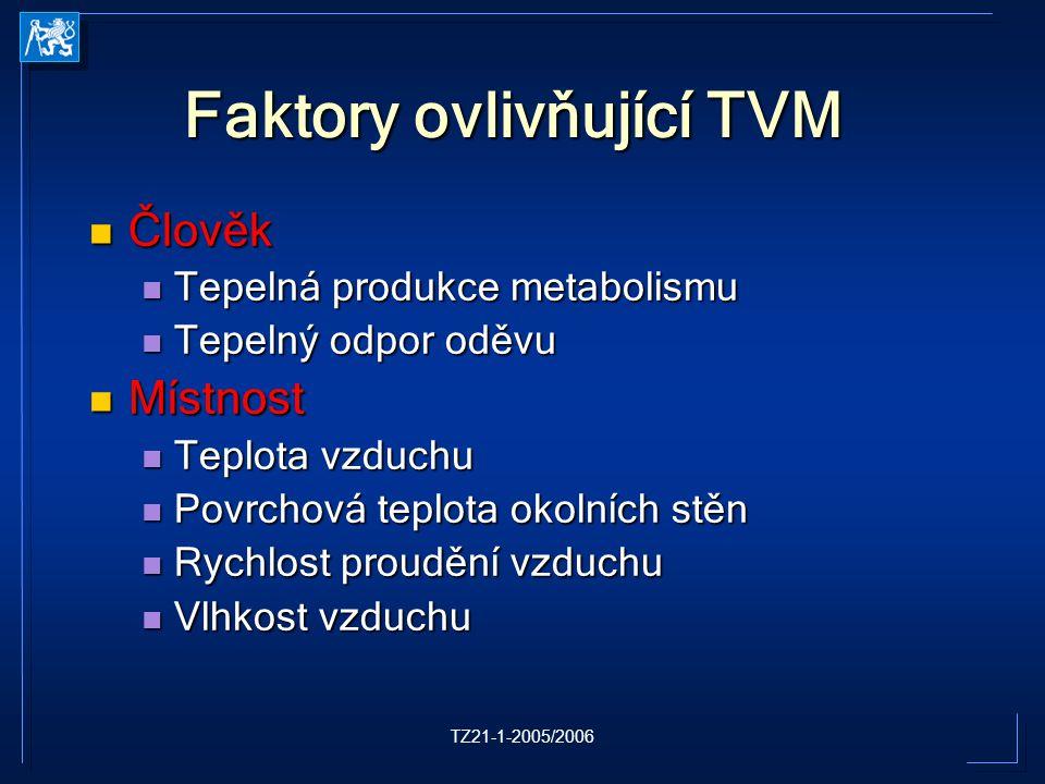 Faktory ovlivňující TVM