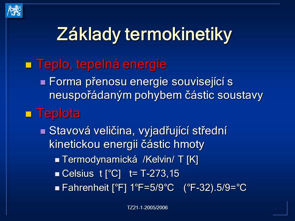 Základy termokinetiky