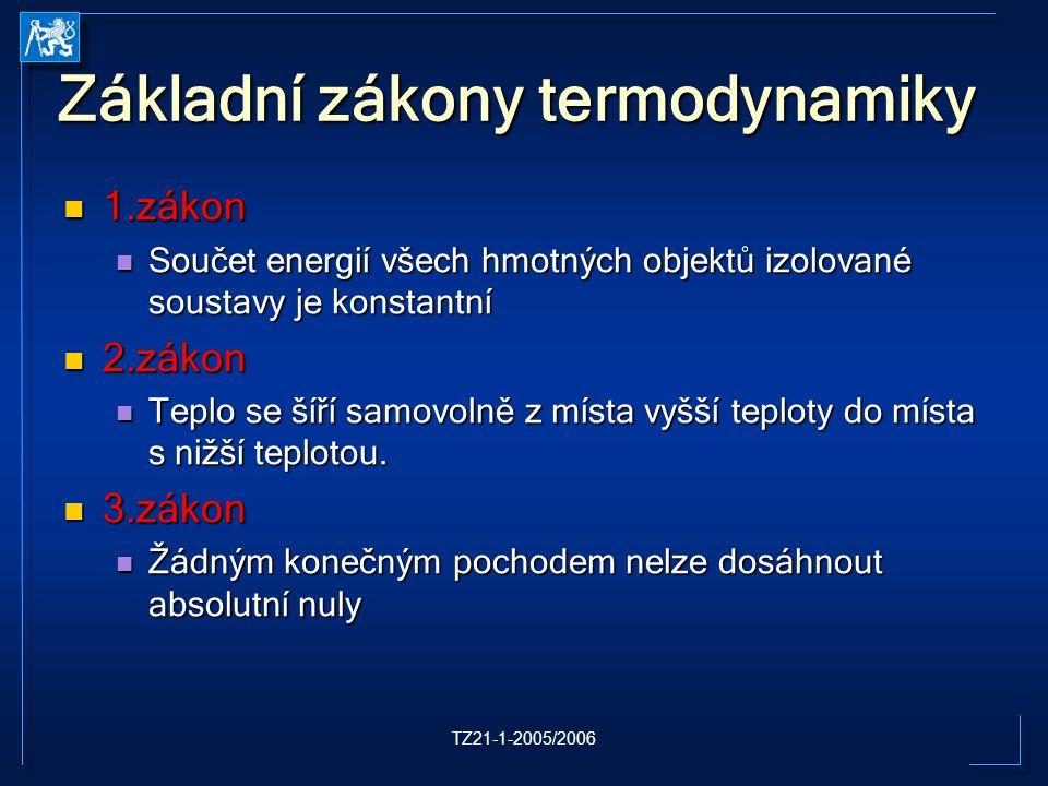 Základní zákony termodynamiky