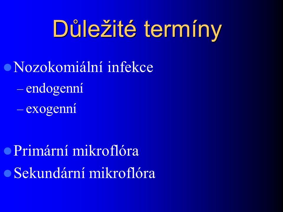 Důležité termíny Nozokomiální infekce Primární mikroflóra
