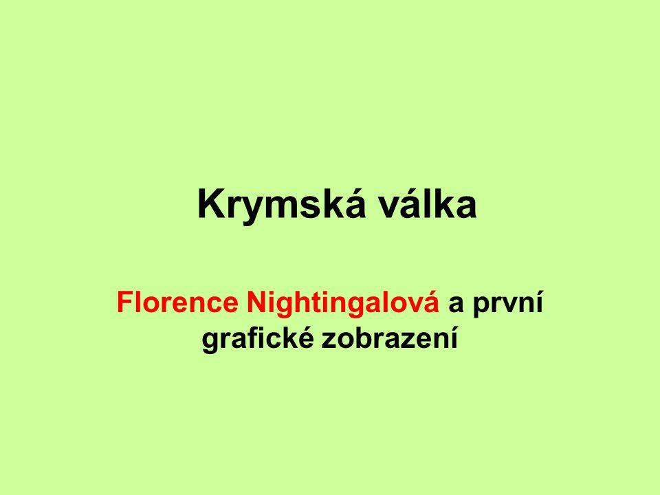 Florence Nightingalová a první grafické zobrazení