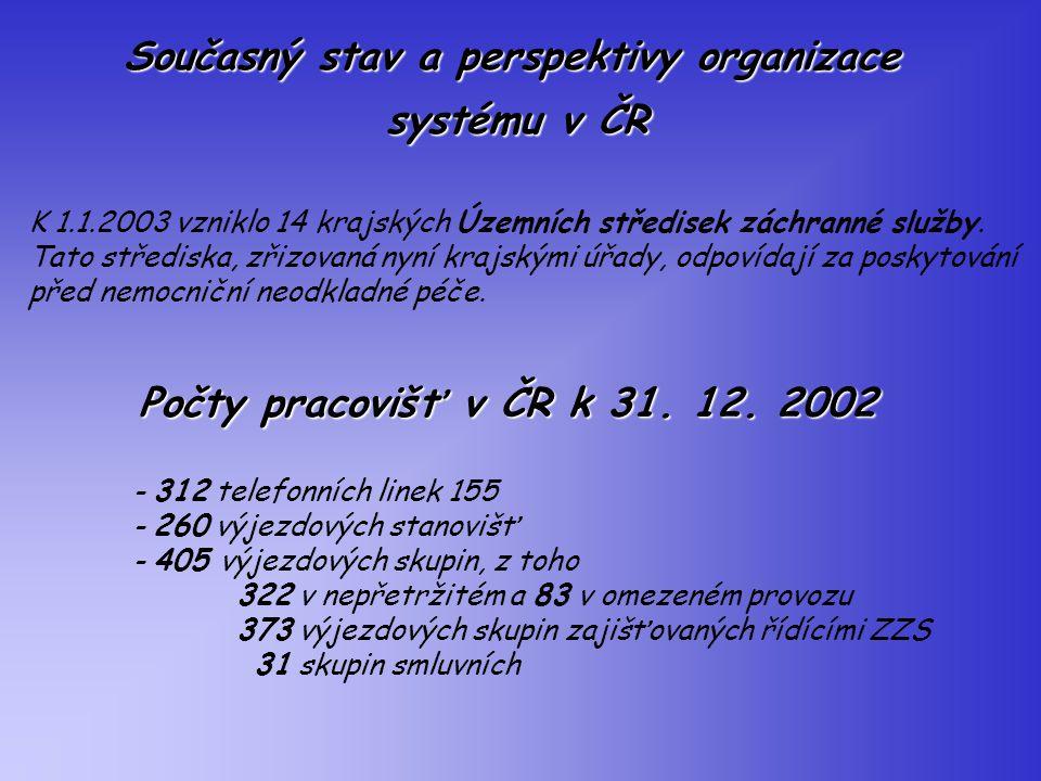 Současný stav a perspektivy organizace systému v ČR