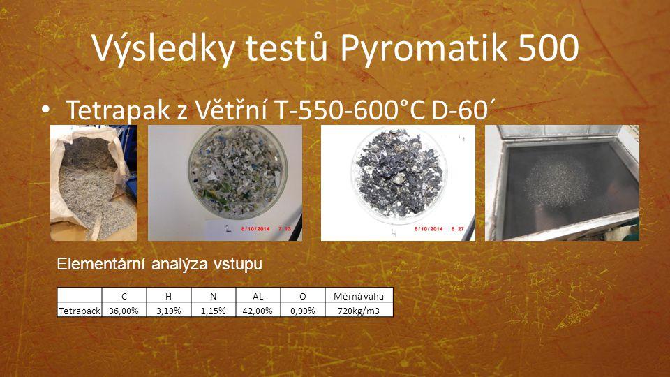 Výsledky testů Pyromatik 500