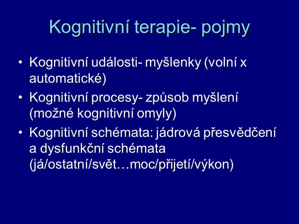 Kognitivní terapie- pojmy