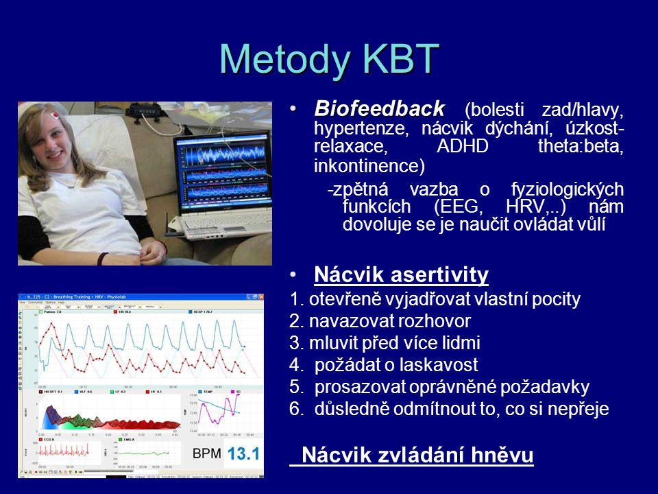 Metody KBT Biofeedback (bolesti zad/hlavy, hypertenze, nácvik dýchání, úzkost-relaxace, ADHD theta:beta, inkontinence)