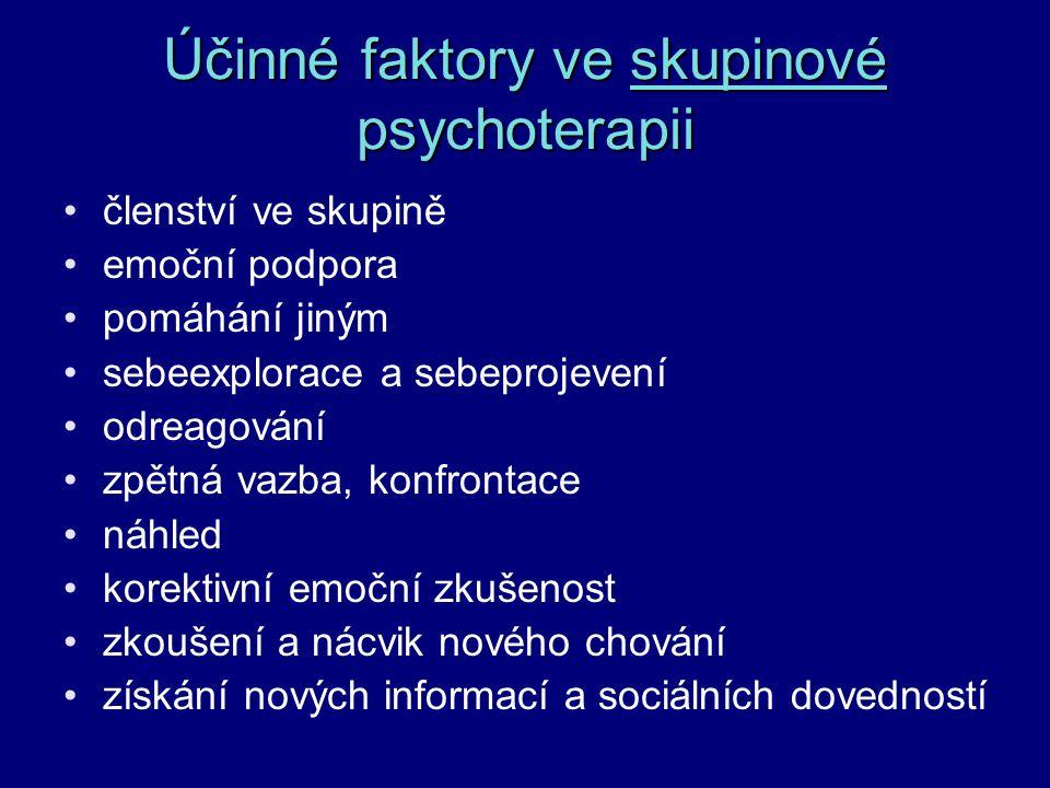 Účinné faktory ve skupinové psychoterapii