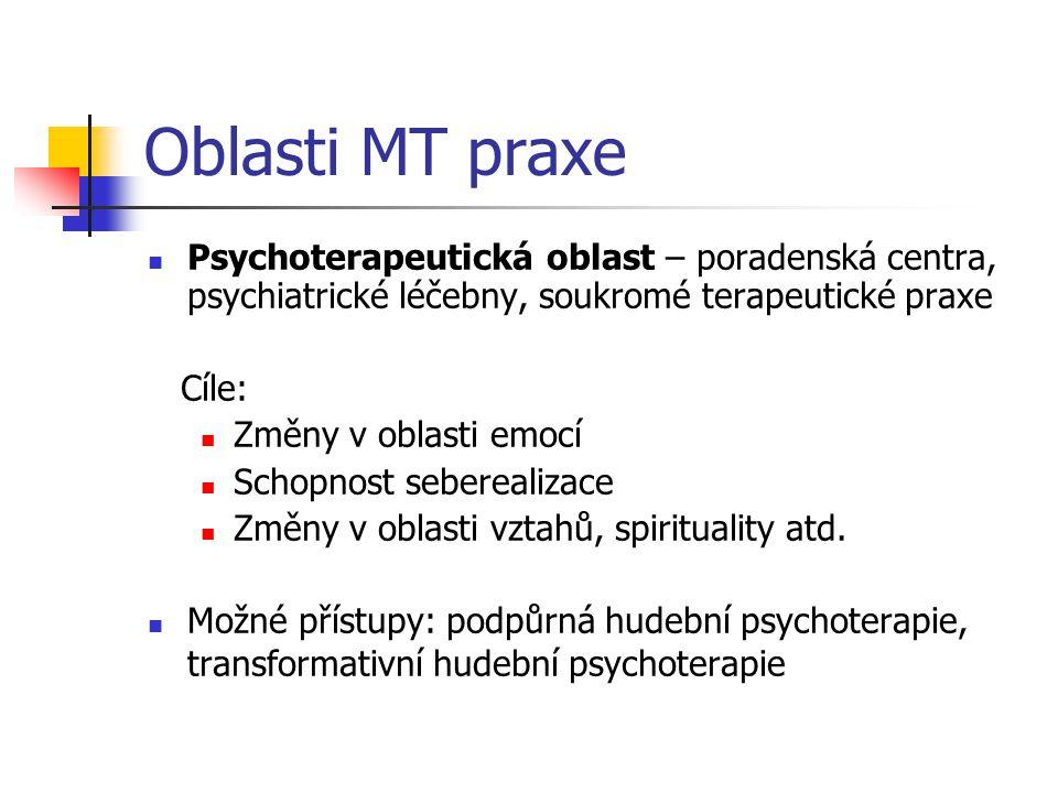 Oblasti MT praxe Psychoterapeutická oblast – poradenská centra, psychiatrické léčebny, soukromé terapeutické praxe.