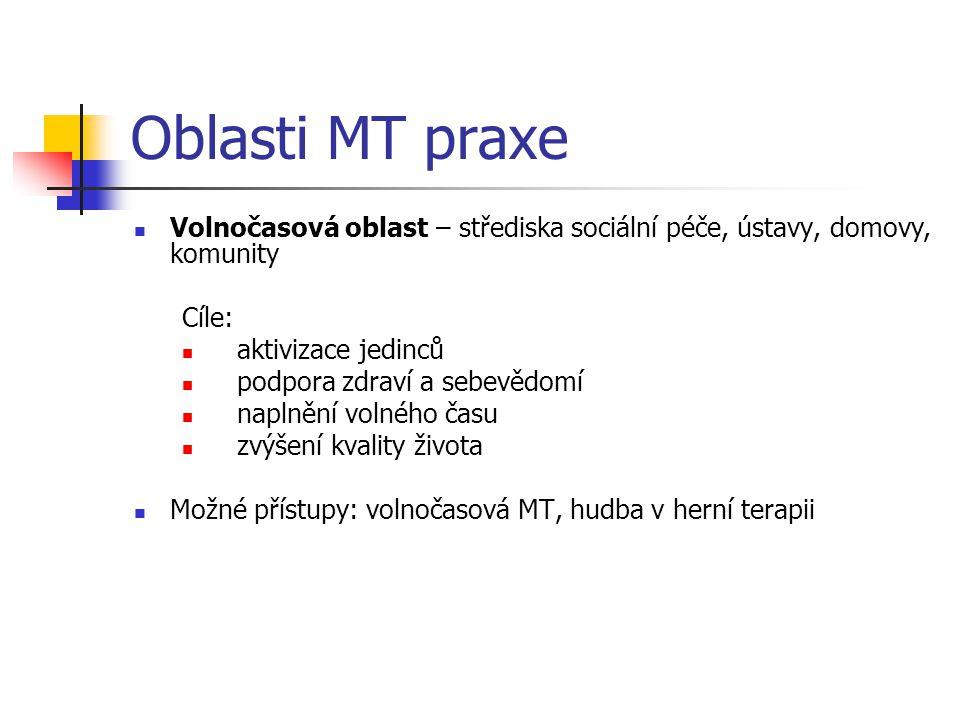 Oblasti MT praxe Volnočasová oblast – střediska sociální péče, ústavy, domovy, komunity. Cíle: aktivizace jedinců.