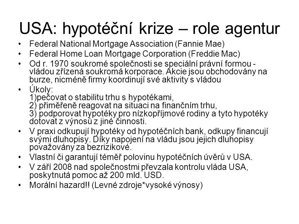 USA: hypotéční krize – role agentur