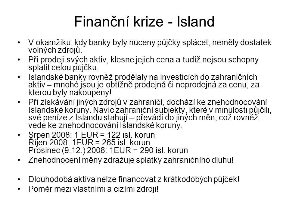Finanční krize - Island