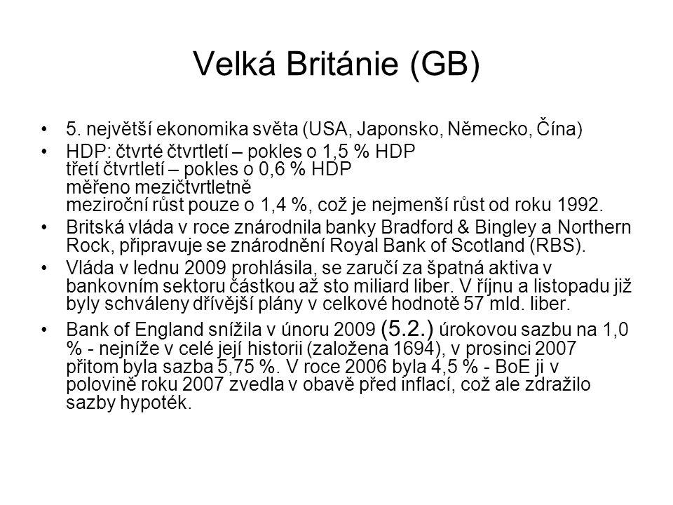 Velká Británie (GB) 5. největší ekonomika světa (USA, Japonsko, Německo, Čína)