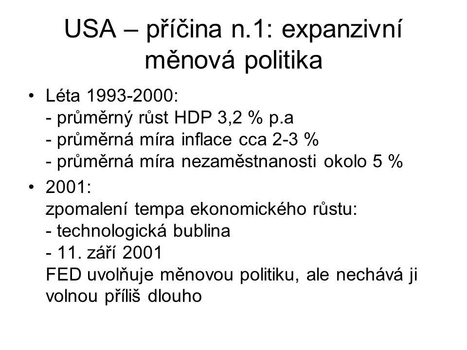 USA – příčina n.1: expanzivní měnová politika