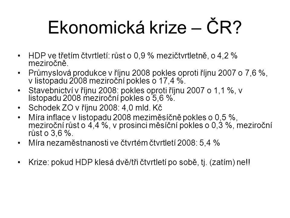 Ekonomická krize – ČR HDP ve třetím čtvrtletí: růst o 0,9 % mezičtvrtletně, o 4,2 % meziročně.