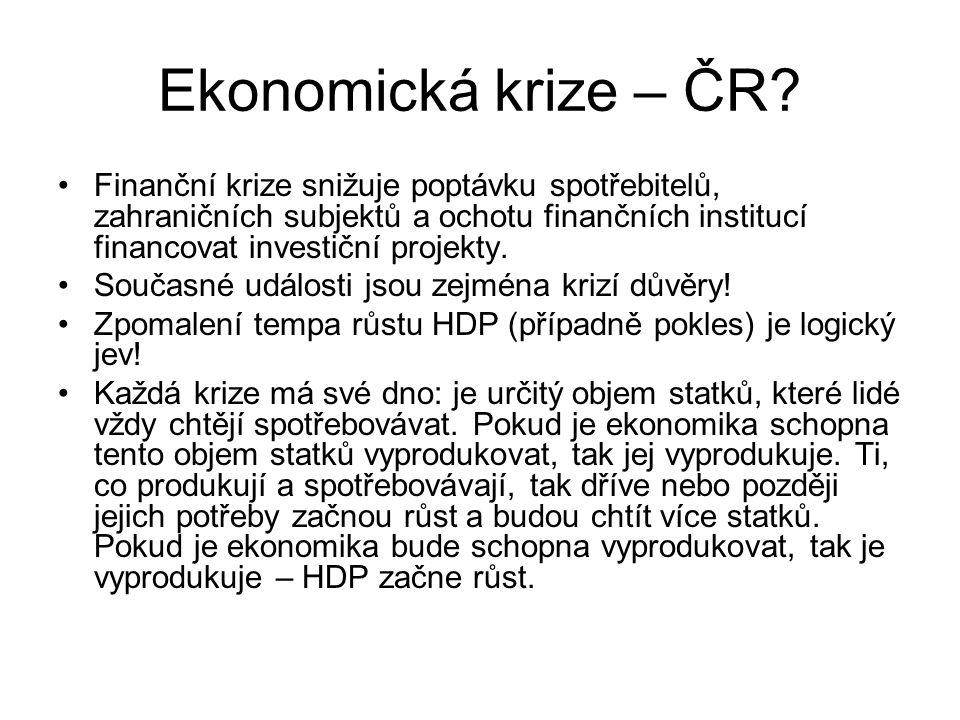Ekonomická krize – ČR