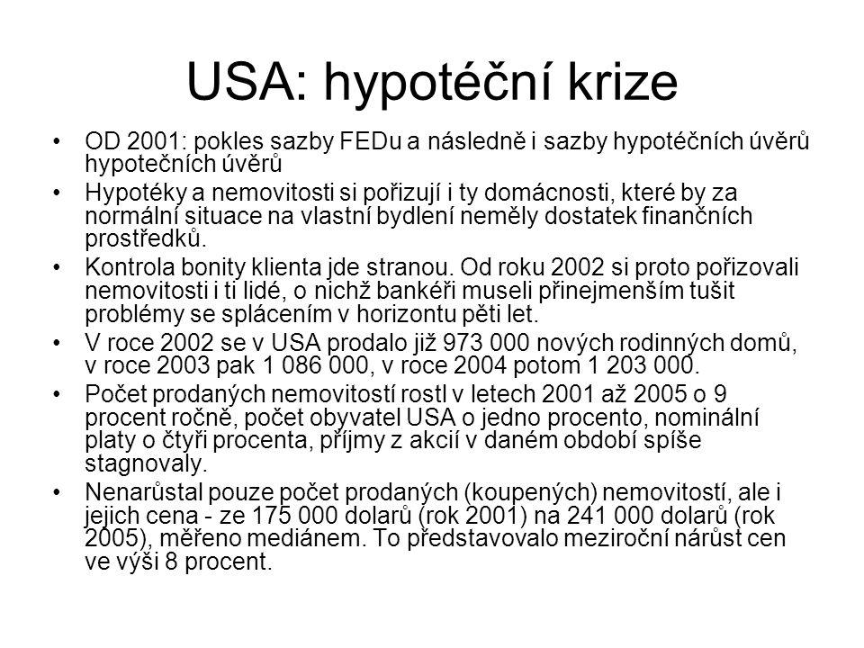 USA: hypotéční krize OD 2001: pokles sazby FEDu a následně i sazby hypotéčních úvěrů hypotečních úvěrů.