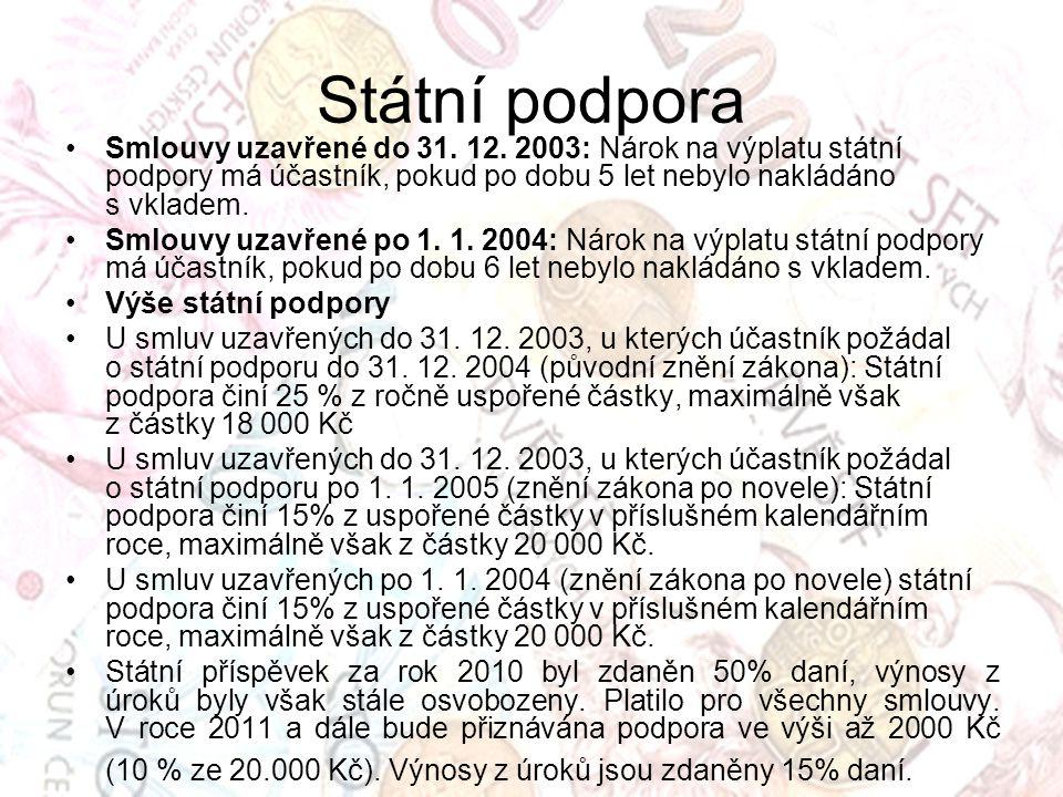 Státní podpora Smlouvy uzavřené do 31. 12. 2003: Nárok na výplatu státní podpory má účastník, pokud po dobu 5 let nebylo nakládáno s vkladem.