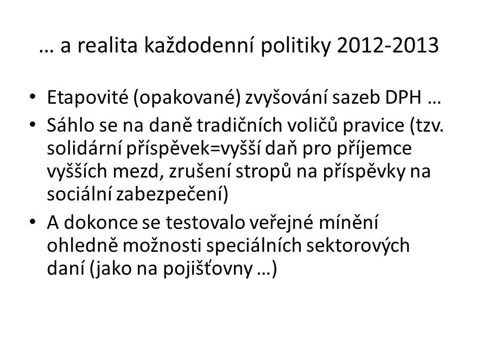 … a realita každodenní politiky 2012-2013