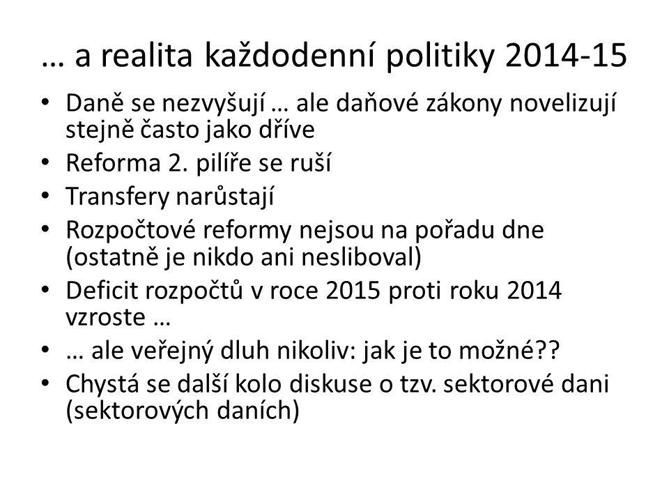 … a realita každodenní politiky 2014-15