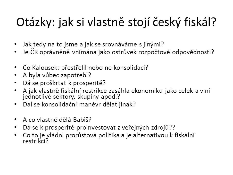 Otázky: jak si vlastně stojí český fiskál