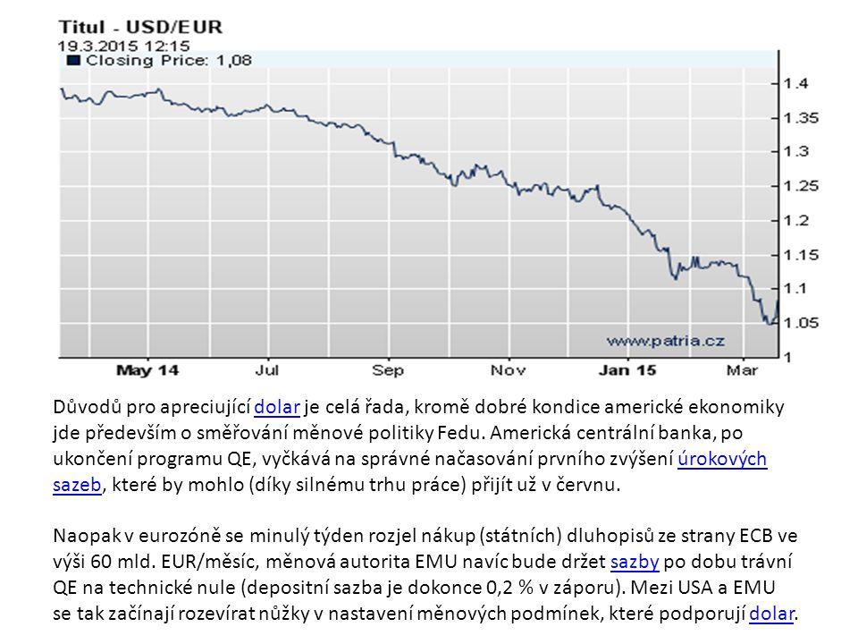 Důvodů pro apreciující dolar je celá řada, kromě dobré kondice americké ekonomiky jde především o směřování měnové politiky Fedu.