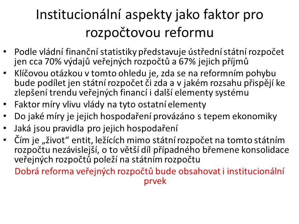 Institucionální aspekty jako faktor pro rozpočtovou reformu