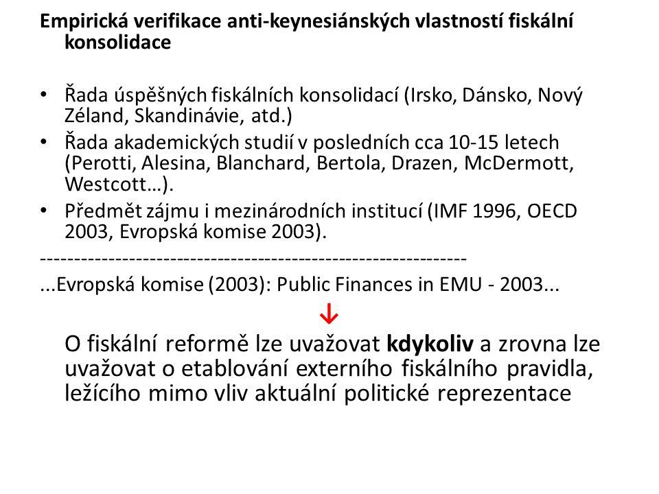 Empirická verifikace anti-keynesiánských vlastností fiskální konsolidace