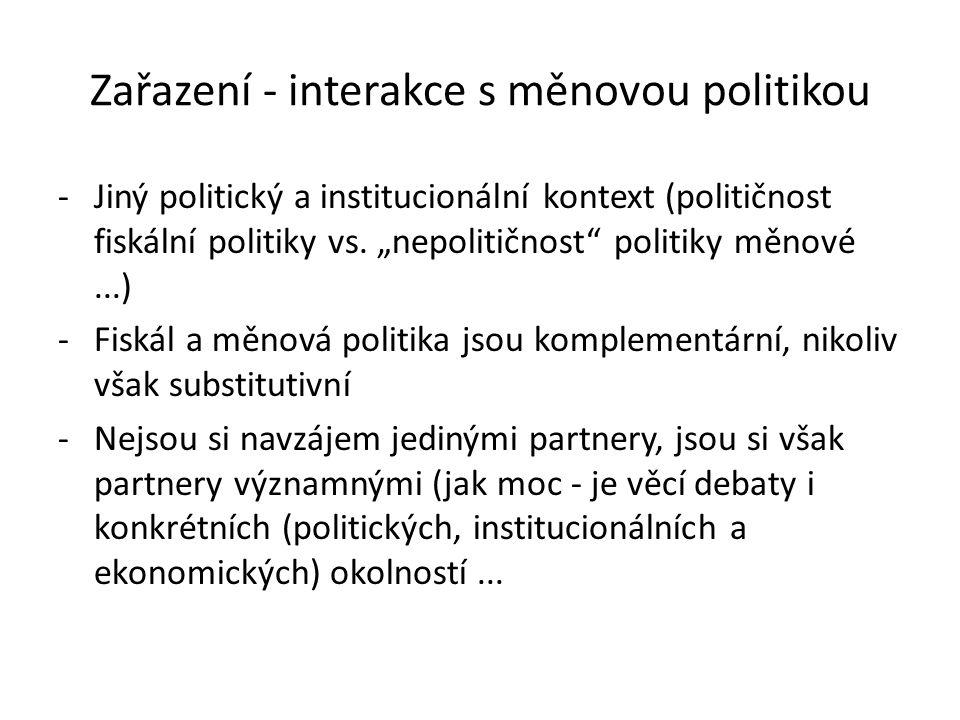 Zařazení - interakce s měnovou politikou