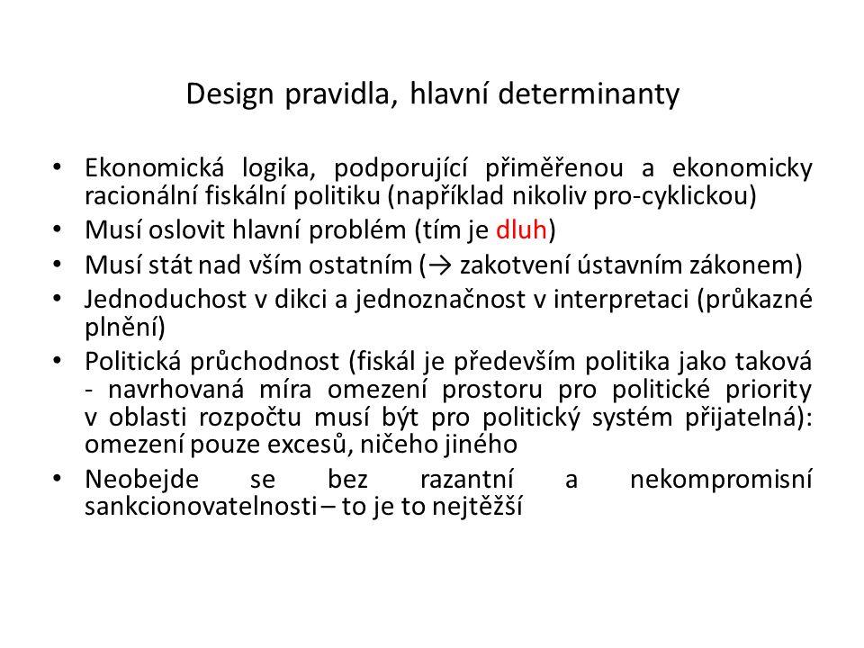 Design pravidla, hlavní determinanty