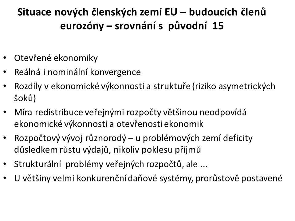 Situace nových členských zemí EU – budoucích členů eurozóny – srovnání s původní 15