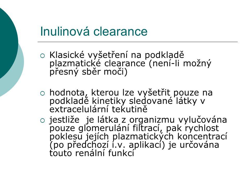 Inulinová clearance Klasické vyšetření na podkladě plazmatické clearance (není-li možný přesný sběr moči)