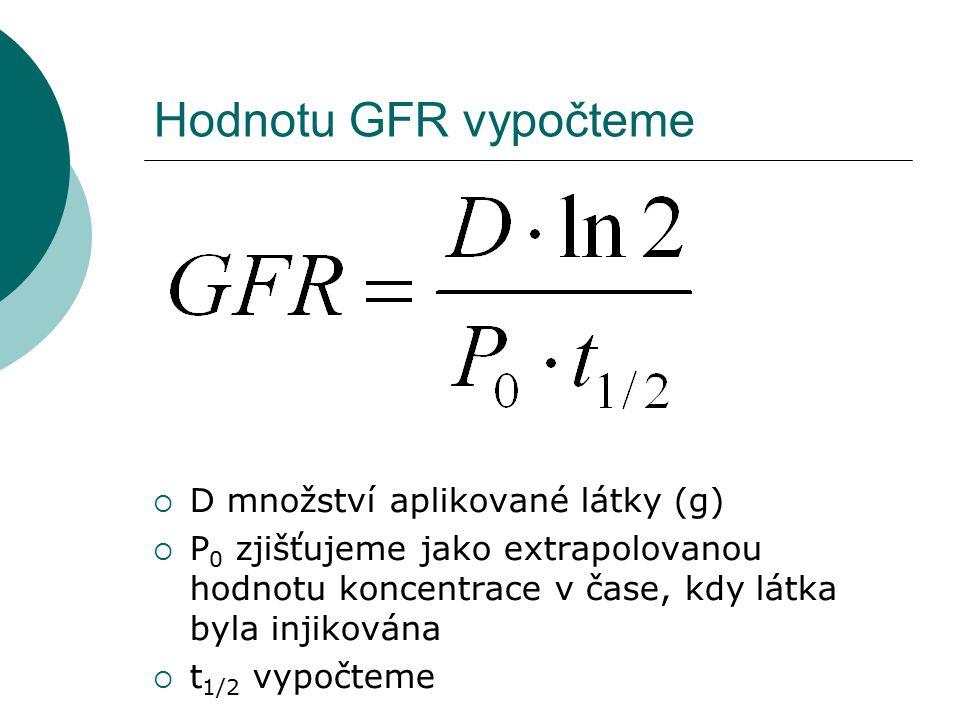Hodnotu GFR vypočteme D množství aplikované látky (g)