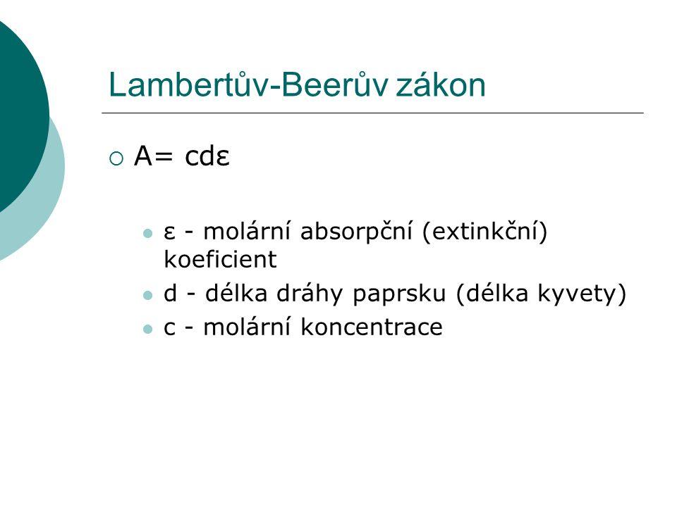 Lambertův-Beerův zákon