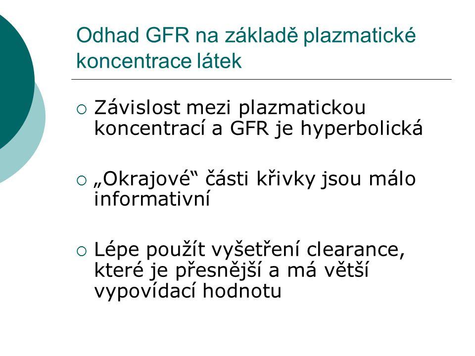 Odhad GFR na základě plazmatické koncentrace látek