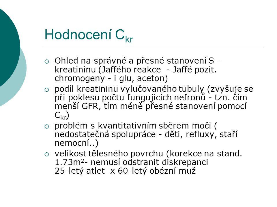 Hodnocení Ckr Ohled na správné a přesné stanovení S – kreatininu (Jaffého reakce - Jaffé pozit. chromogeny - i glu, aceton)