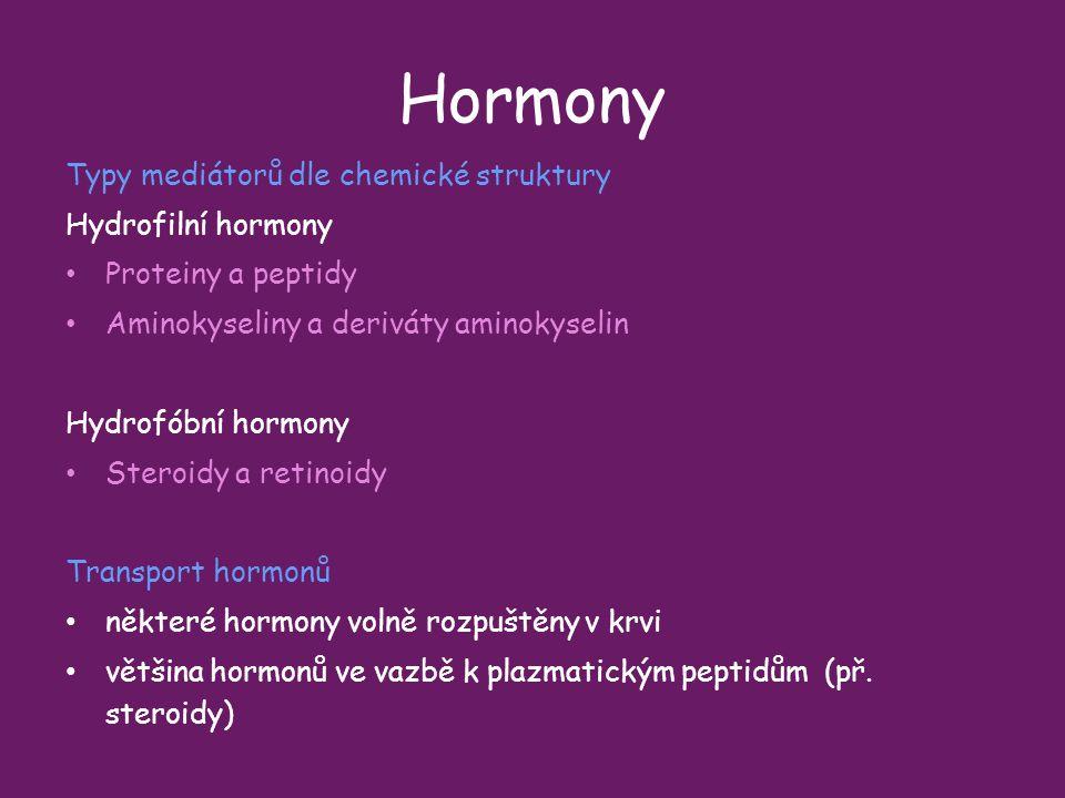 Hormony Typy mediátorů dle chemické struktury Hydrofilní hormony