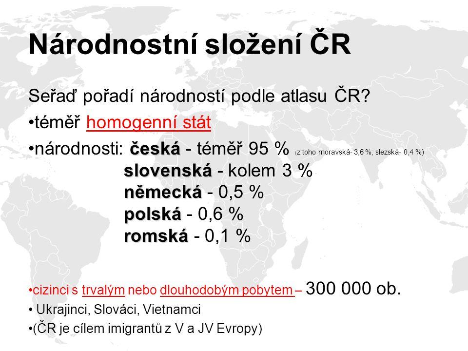 Národnostní složení ČR