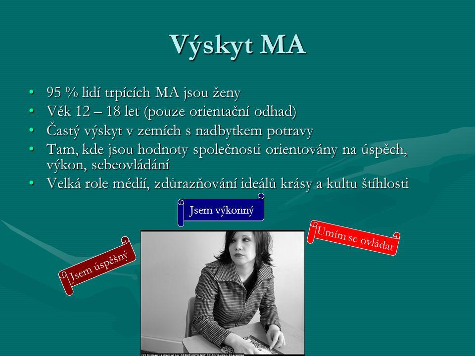 Výskyt MA 95 % lidí trpících MA jsou ženy