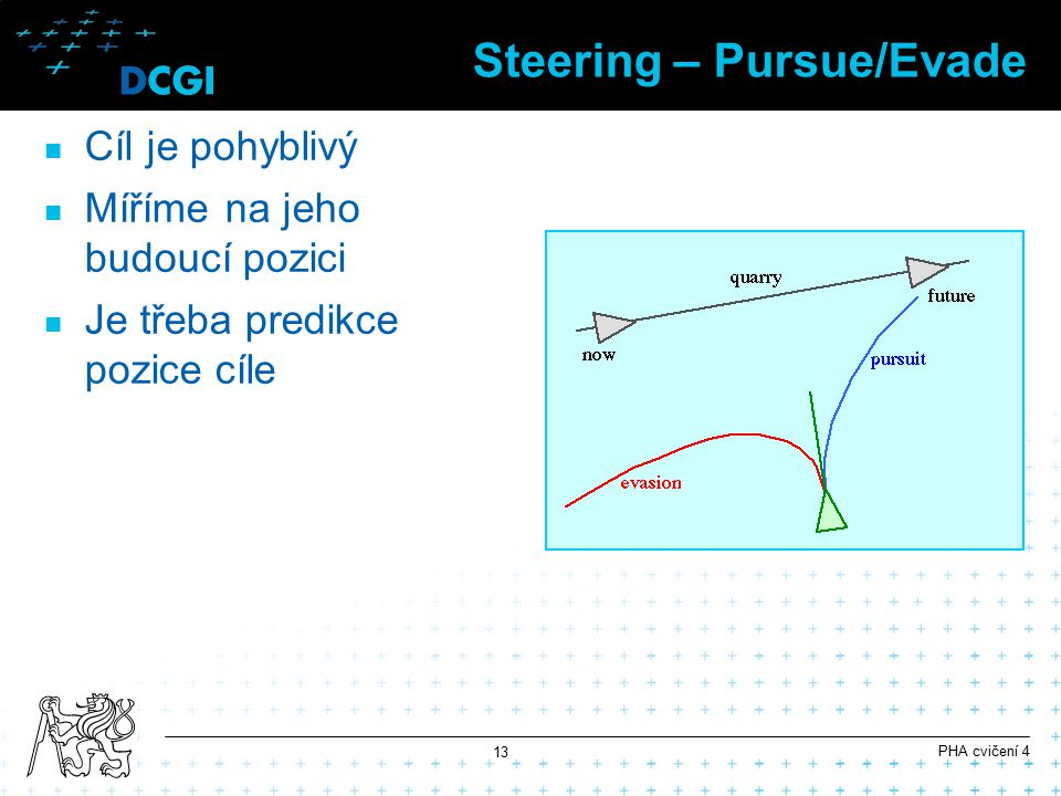 Steering – Pursue/Evade