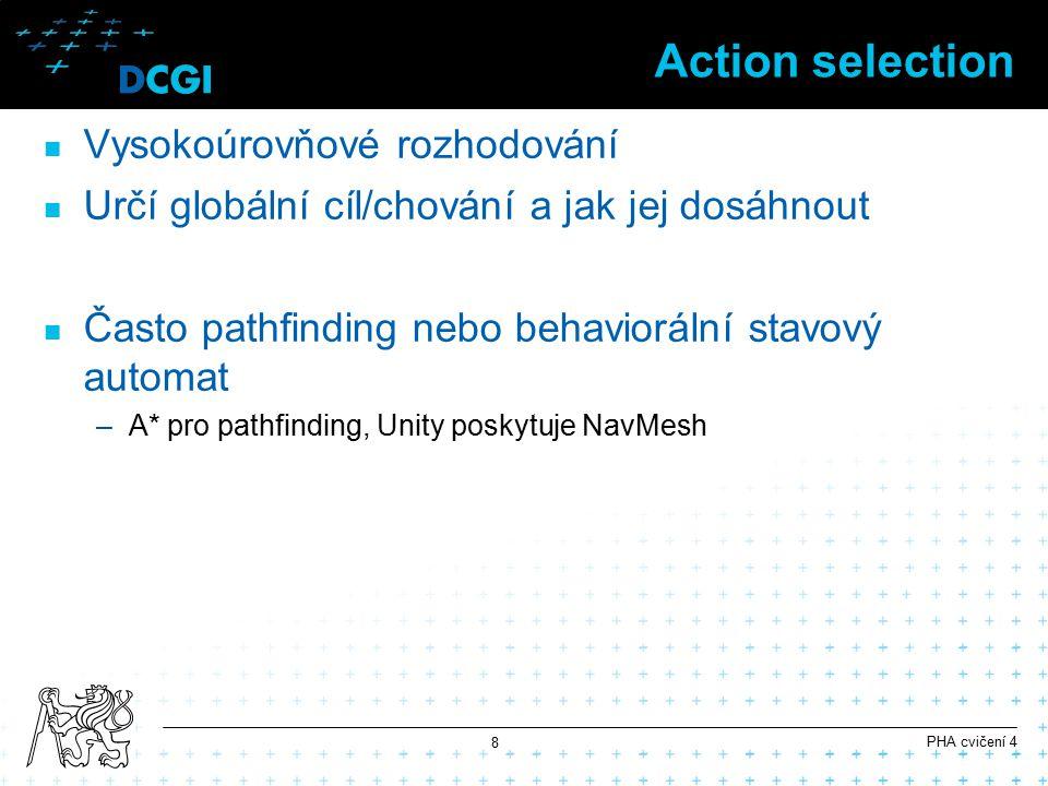 Action selection Vysokoúrovňové rozhodování
