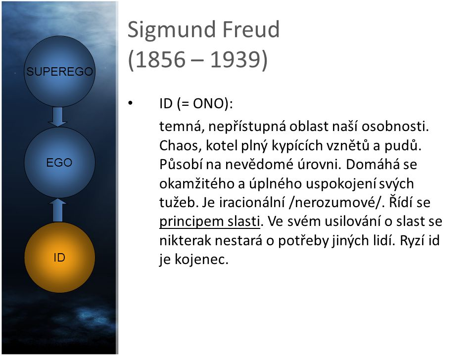 Sigmund Freud (1856 – 1939) ID (= ONO):