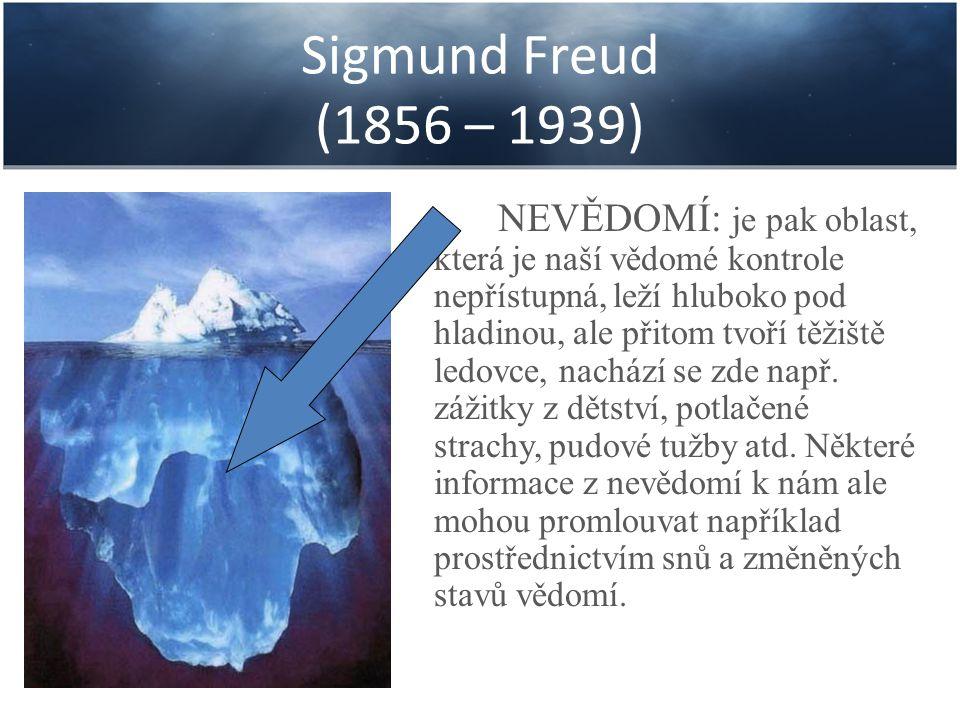 Sigmund Freud (1856 – 1939)