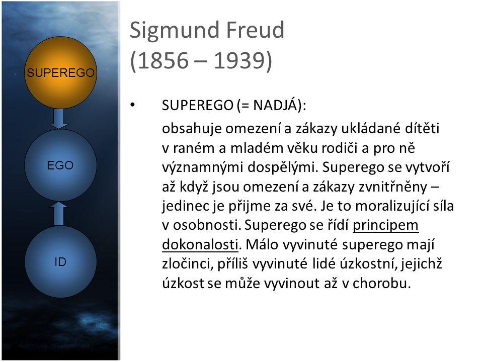 Sigmund Freud (1856 – 1939) SUPEREGO (= NADJÁ):