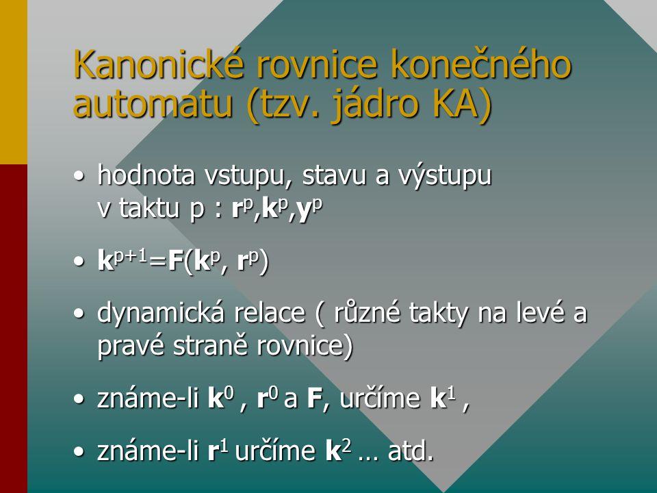 Kanonické rovnice konečného automatu (tzv. jádro KA)
