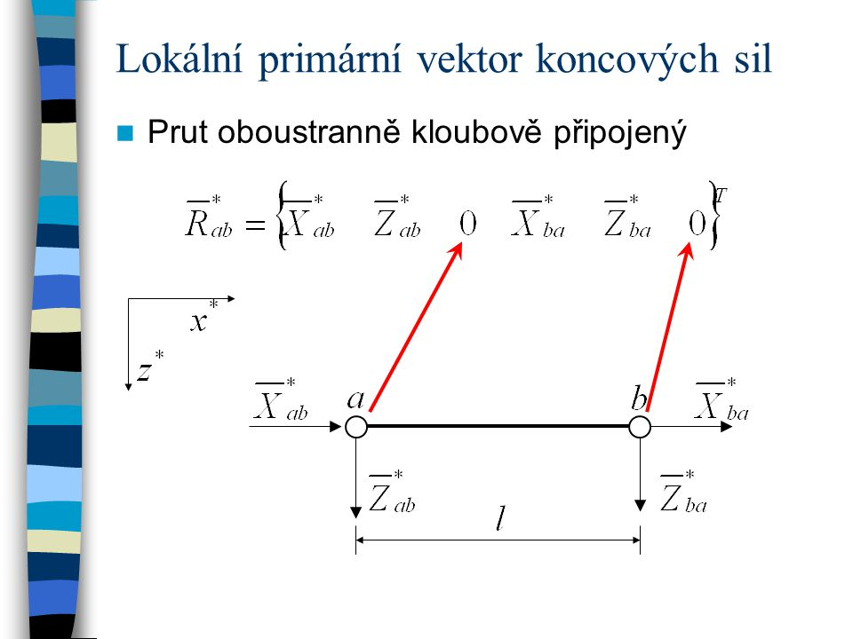 Lokální primární vektor koncových sil